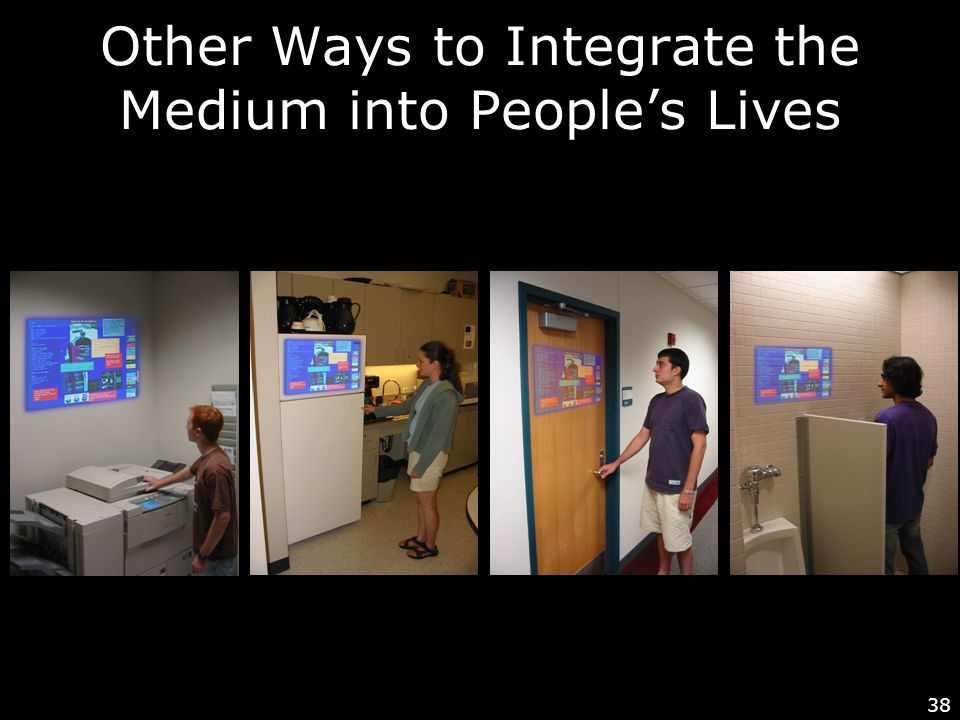 38 Other Ways to Integrate the Medium into People's Lives