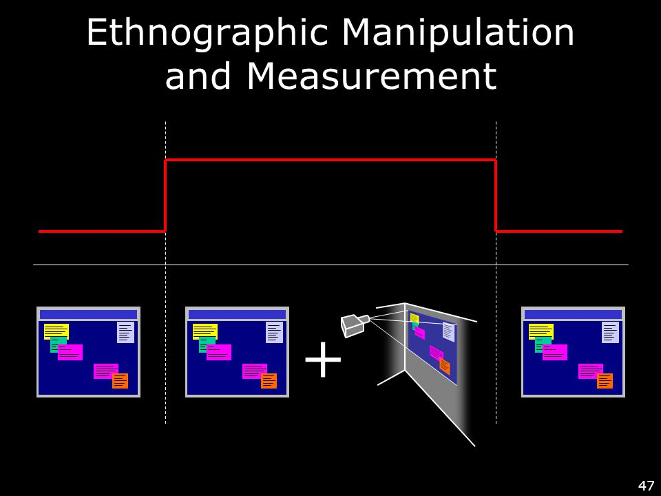 47 Ethnographic Manipulation and Measurement +