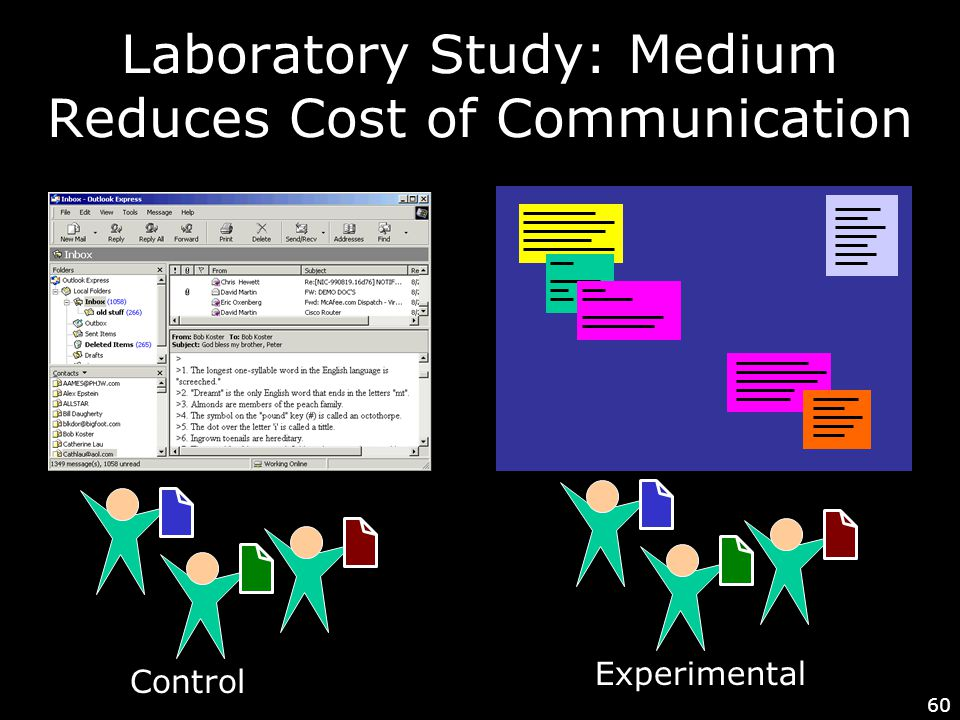 60 Laboratory Study: Medium Reduces Cost of Communication Control Experimental