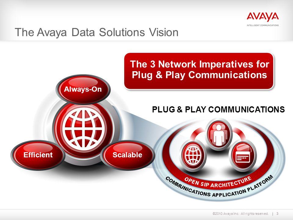 ©2010 Avaya Inc.