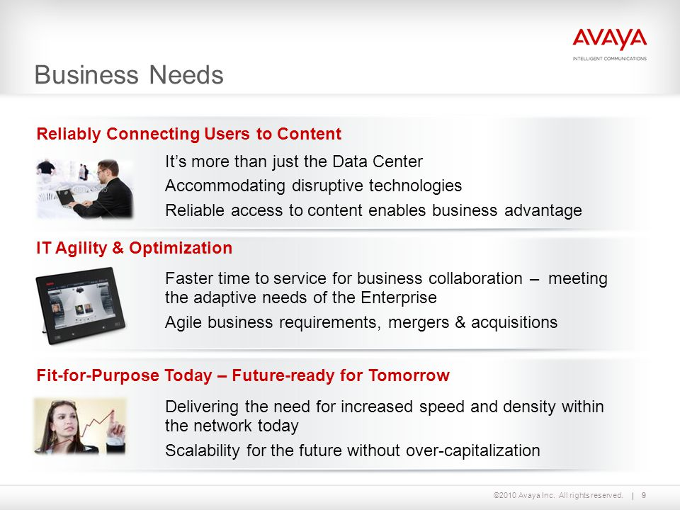 ©2010 Avaya Inc.All rights reserved.