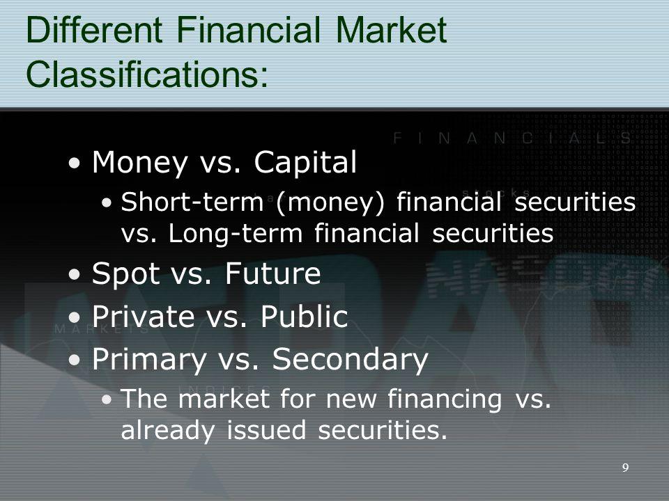 9 Different Financial Market Classifications: Money vs.