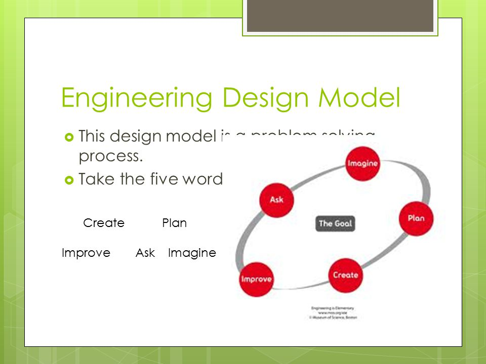 Engineering Design Model  This design model is a problem solving process.