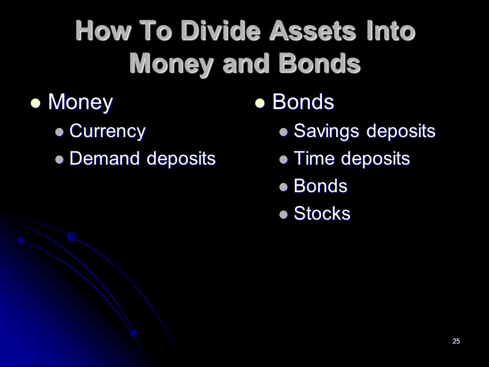 25 How To Divide Assets Into Money and Bonds Money Money Currency Currency Demand deposits Demand deposits Bonds Bonds Savings deposits Time deposits