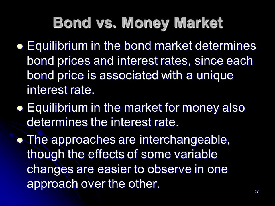 27 Bond vs. Money Market Equilibrium in the bond market determines bond prices and interest rates, since each bond price is associated with a unique i