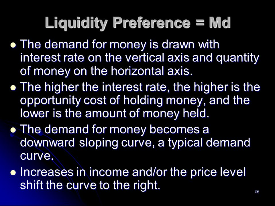 29 Liquidity Preference = Md The demand for money is drawn with interest rate on the vertical axis and quantity of money on the horizontal axis. The d
