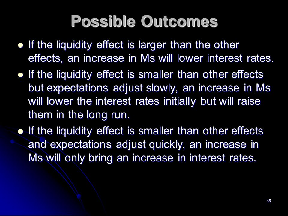 36 Possible Outcomes If the liquidity effect is larger than the other effects, an increase in Ms will lower interest rates. If the liquidity effect is