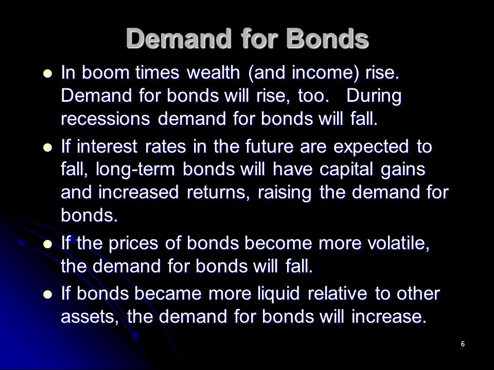 6 Demand for Bonds In boom times wealth (and income) rise. Demand for bonds will rise, too. During recessions demand for bonds will fall. In boom time