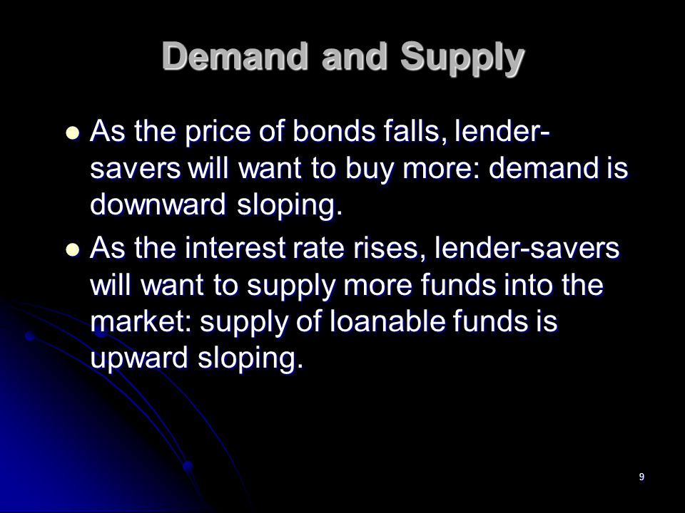 9 Demand and Supply As the price of bonds falls, lender- savers will want to buy more: demand is downward sloping. As the price of bonds falls, lender