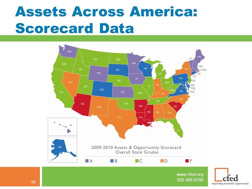 www.cfed.org 202.408.9788 Assets Across America: Scorecard Data 10