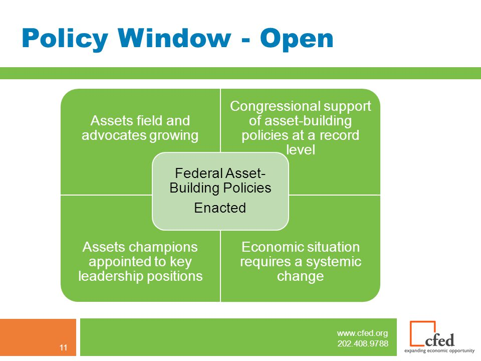www.cfed.org 202.408.9788 Policy Window - Open Assets field and advocates growing Congressional support of asset-building policies at a record level Assets champions appointed to key leadership positions Economic situation requires a systemic change Federal Asset- Building Policies Enacted 11