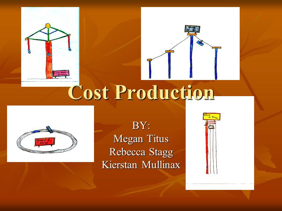 BY: Megan Titus Rebecca Stagg Kierstan Mullinax Cost Production