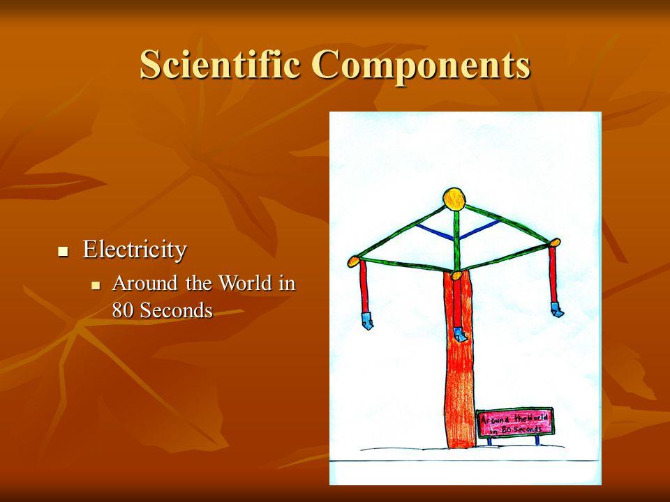 Scientific Components Electricity Electricity Around the World in 80 Seconds Around the World in 80 Seconds