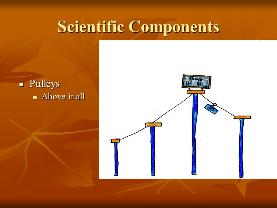 Scientific Components Pulleys Pulleys Above it all Above it all