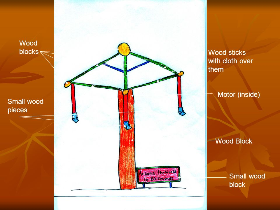 Small wood pieces Small wood block Wood Block Motor (inside) Wood blocks Wood sticks with cloth over them