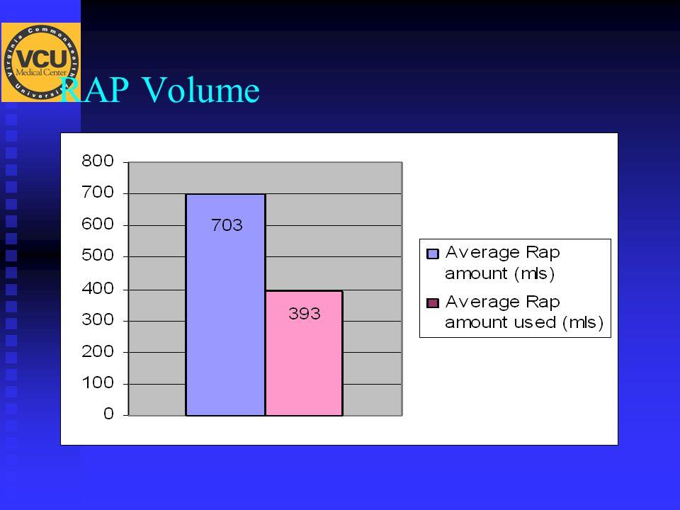 RAP Volume