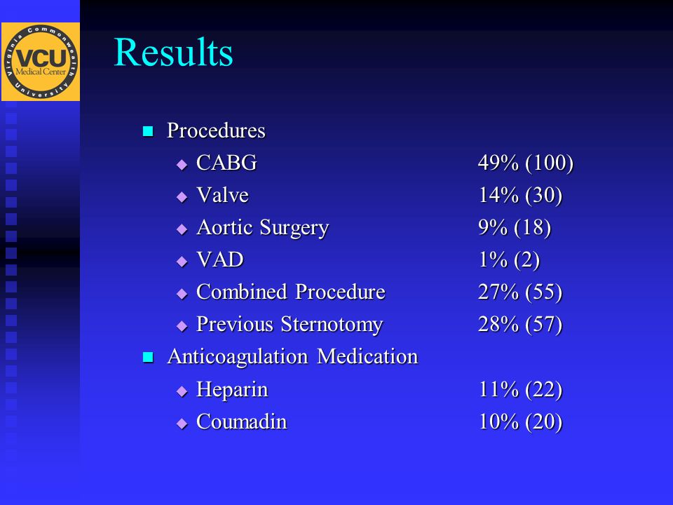Results Procedures Procedures  CABG49% (100)  Valve14% (30)  Aortic Surgery9% (18)  VAD1% (2)  Combined Procedure27% (55)  Previous Sternotomy28% (57) Anticoagulation Medication Anticoagulation Medication  Heparin11% (22)  Coumadin10% (20)
