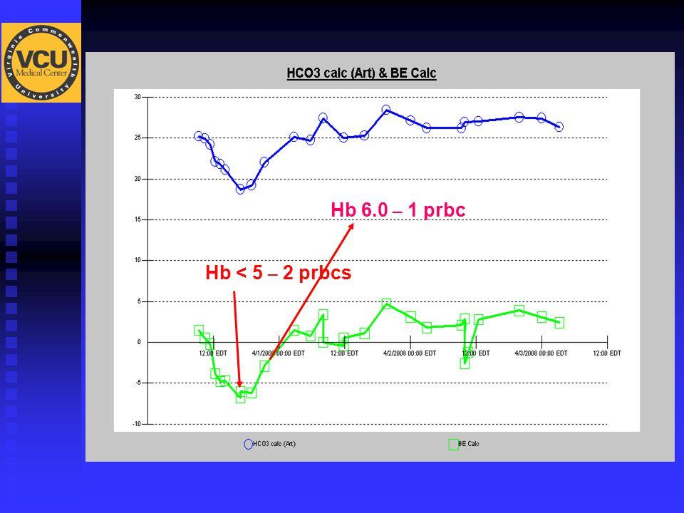 Hb < 5 – 2 prbcs Hb 6.0 – 1 prbc