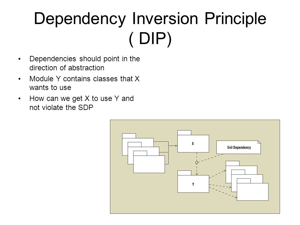 Dependency Inversion Principle ( DIP) Dependencies should point in the direction of abstraction Module Y contains classes that X wants to use How can we get X to use Y and not violate the SDP