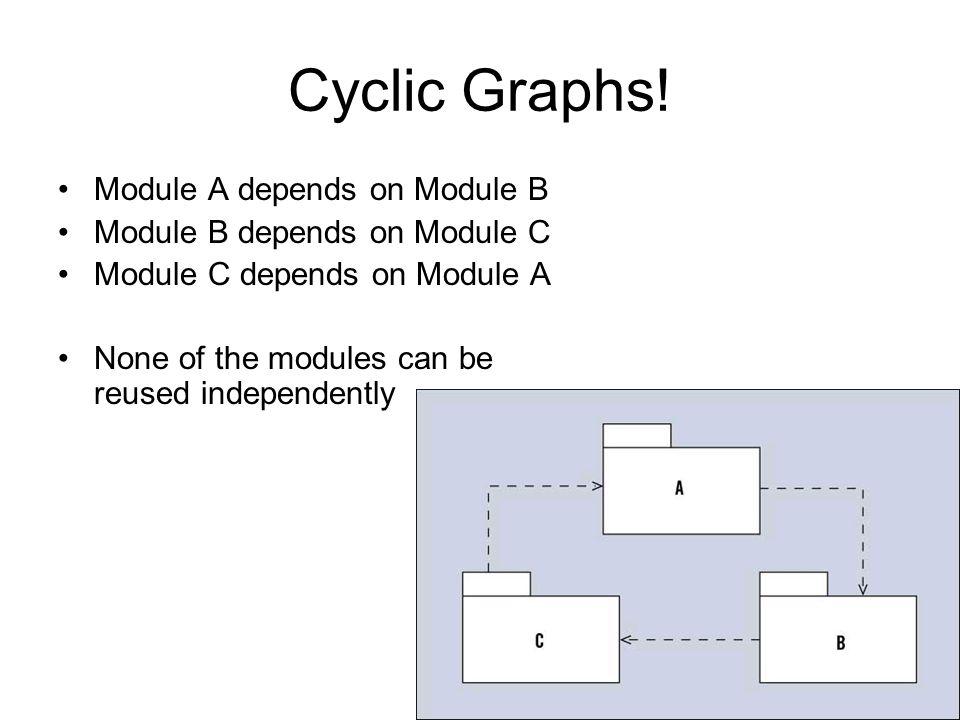 Cyclic Graphs.