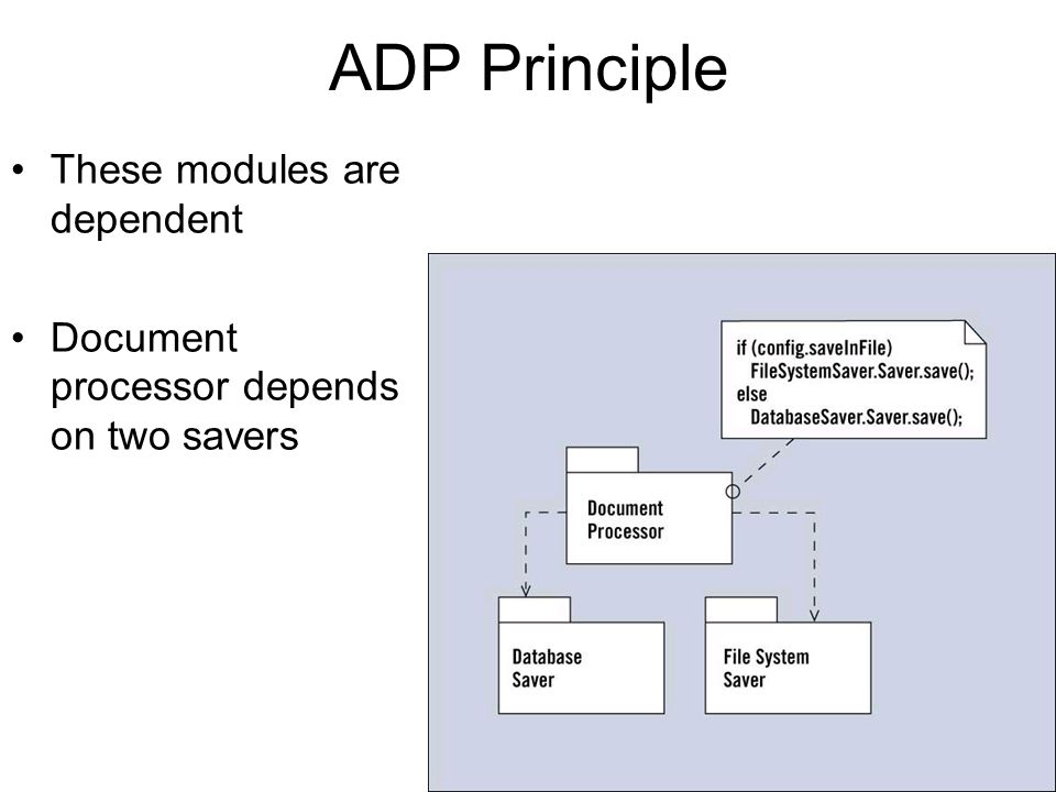 ADP Principle Use Polymorphism instead of If Using the Interface Document Processor has no direct dependence on DatabaseSaver or FileSystemSaver Savers are VOLATILE