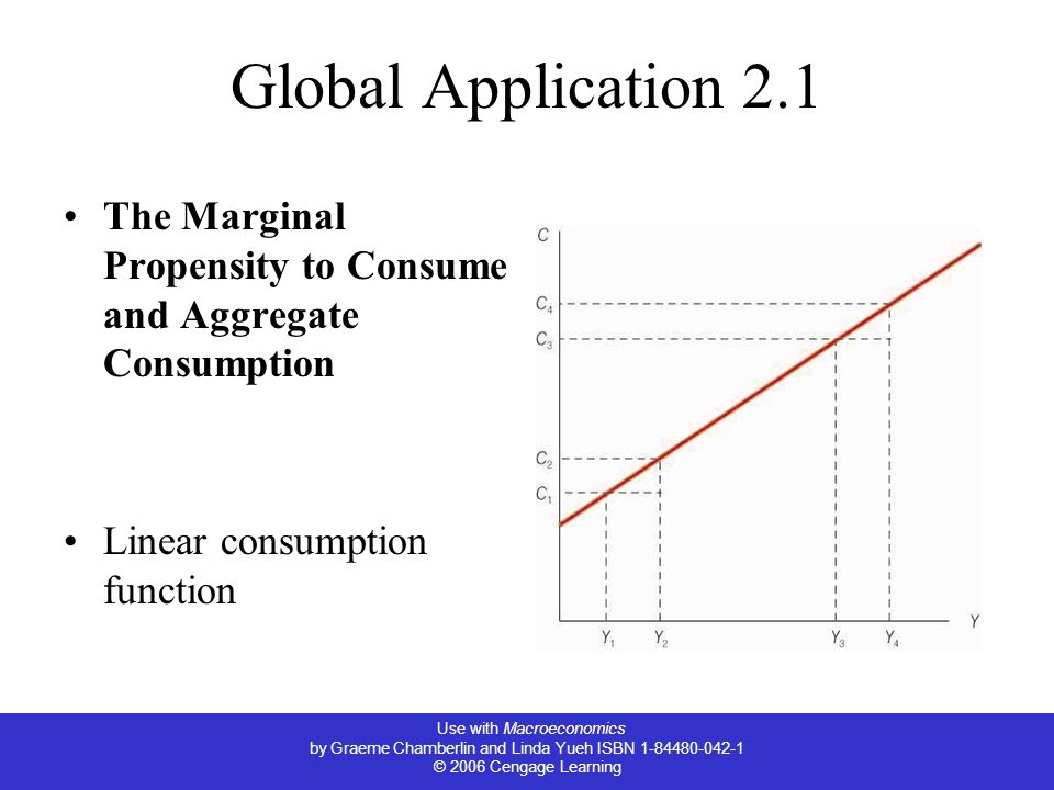 Use with Macroeconomics by Graeme Chamberlin and Linda Yueh ISBN 1-84480-042-1 © 2006 Cengage Learning Global Application 2.1 The Marginal Propensity to Consume and Aggregate Consumption Linear consumption function