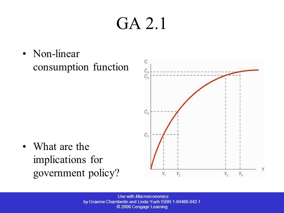 Use with Macroeconomics by Graeme Chamberlin and Linda Yueh ISBN 1-84480-042-1 © 2006 Cengage Learning GA 2.1 Non-linear consumption function What are the implications for government policy