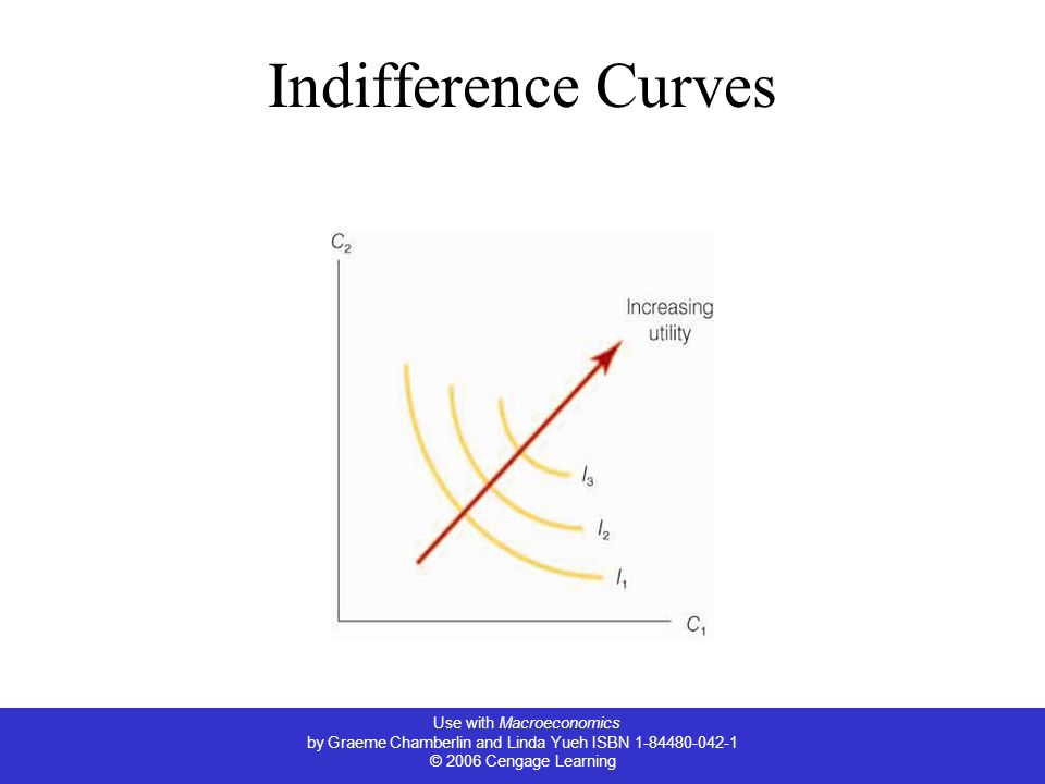 Use with Macroeconomics by Graeme Chamberlin and Linda Yueh ISBN 1-84480-042-1 © 2006 Cengage Learning Indifference Curves