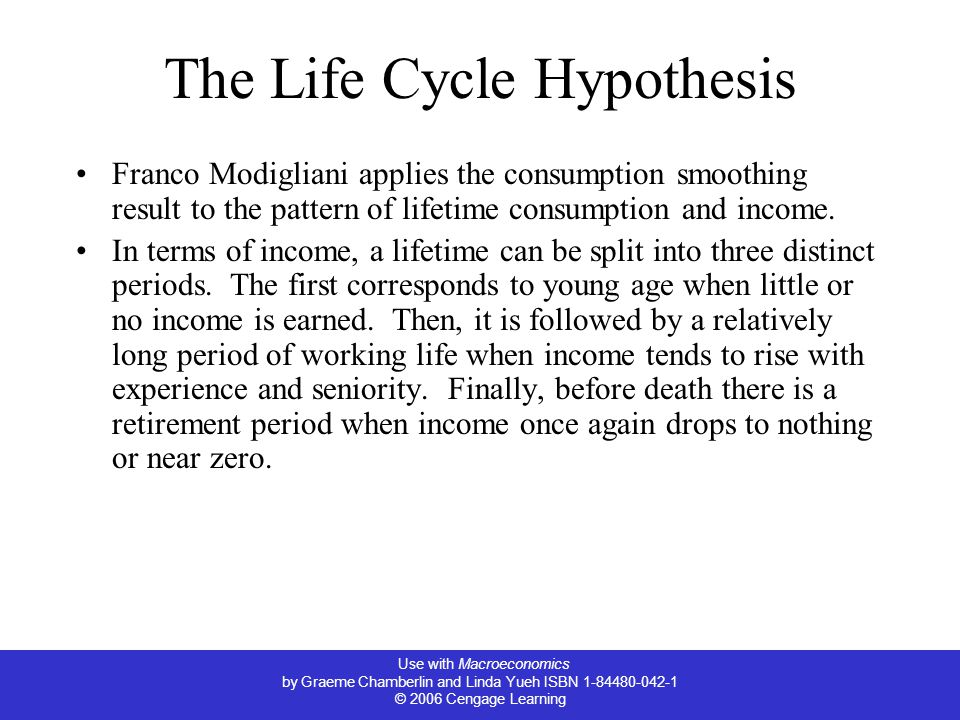 Use with Macroeconomics by Graeme Chamberlin and Linda Yueh ISBN 1-84480-042-1 © 2006 Cengage Learning The Life Cycle Hypothesis Franco Modigliani applies the consumption smoothing result to the pattern of lifetime consumption and income.