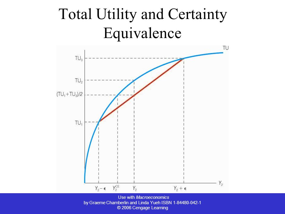 Use with Macroeconomics by Graeme Chamberlin and Linda Yueh ISBN 1-84480-042-1 © 2006 Cengage Learning Total Utility and Certainty Equivalence