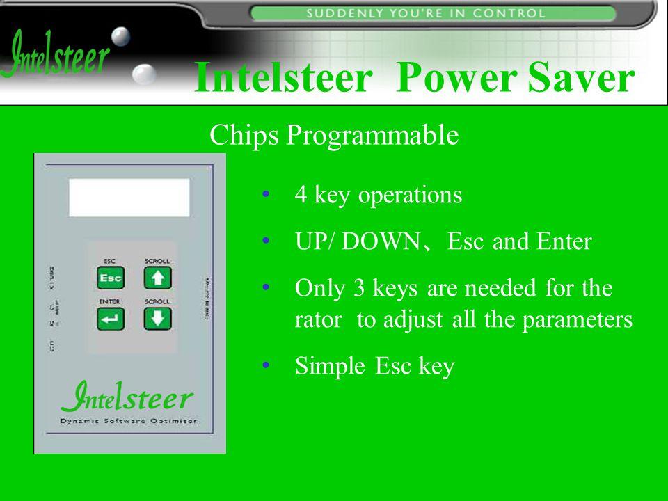 voltage 0 % 100 % Voltage load Optimal Efficiency Level White 49% Red 70% Black 96% Chips Programmable Optimal Efficiency Level Intelsteer Power Saver