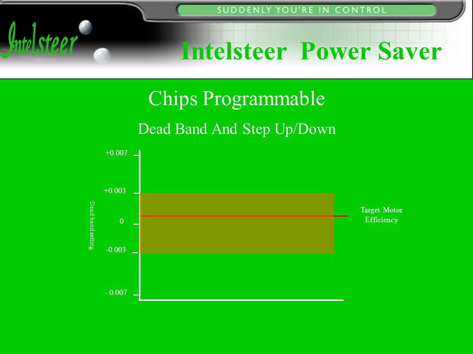Dead band setting 0 +0.003 Target Motor Efficiency -0.003 +0.007 - 0.007 Chips Programmable Dead Band And Step Up/Down Intelsteer Power Saver