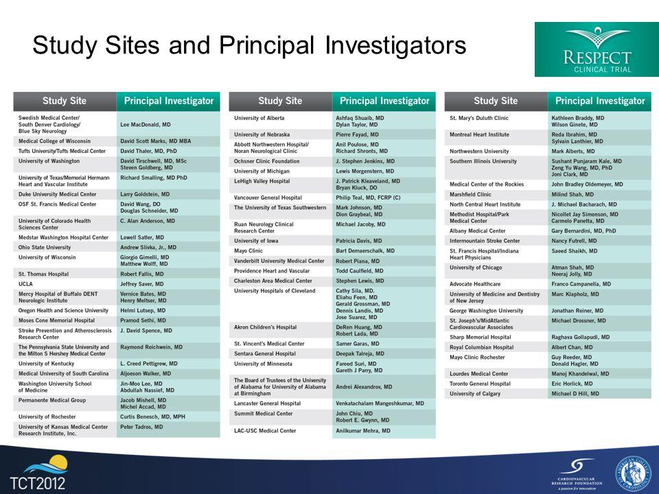 Study Sites and Principal Investigators 29