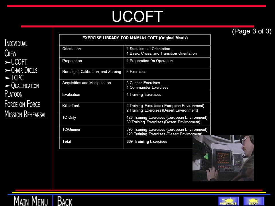 UCOFT EXERCISE LIBRARY FOR M1/M1A1 COFT (Original Matrix) Orientation1 Sustainment Orientation 1 Basic, Cross, and Transition Orientation Preparation1 Preparation for Operation Boresight, Calibration, and Zeroing3 Exercises Acquisition and Manipulation5 Gunner Exercises 4 Commander Exercises Evaluation4 Training Exercises Killer Tank2 Training Exercises ( European Environment) 2 Training Exercises (Desert Environment) TC Only126 Training Exercises (European Environment) 30 Training Exercises (Desert Environment) TC/Gunner390 Training Exercises (European Environment) 120 Training Exercises (Desert Environment) Total689 Training Exercises (Page 3 of 3)