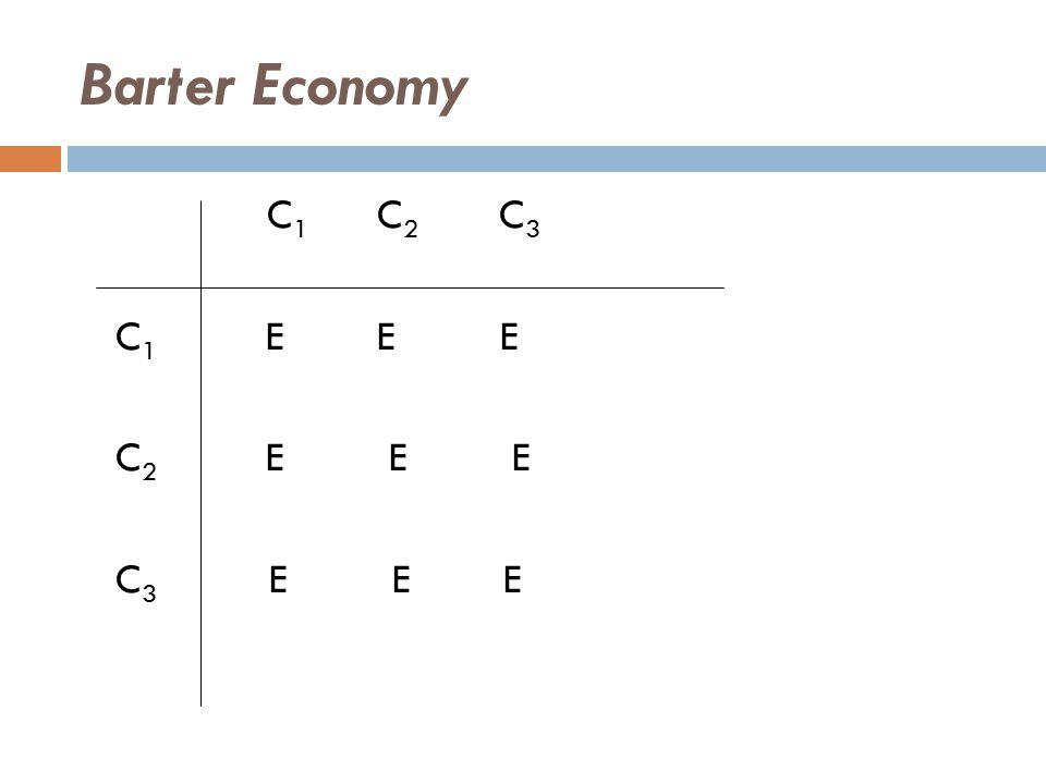 Barter Economy C 1 C 2 C 3 C 1 E E E C 2 E E E C 3 E E E