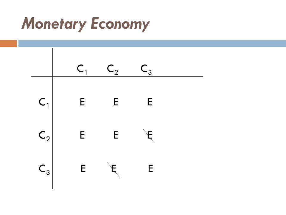 Monetary Economy C 1 C 2 C 3 C 1 E E E C 2 E E E C 3 E E E