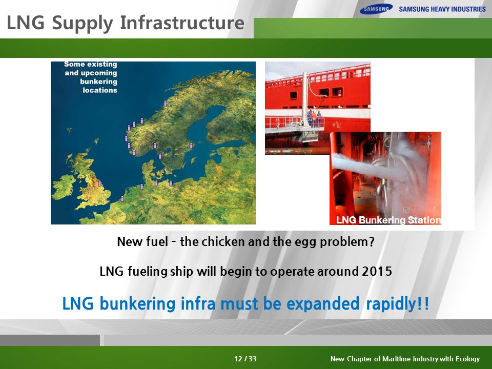 LNG Supply Infrastructure New fuel – the chicken and the egg problem.