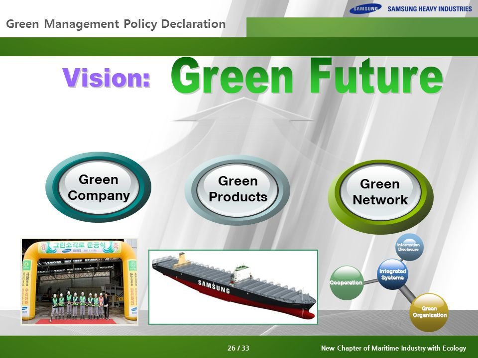 Green Management Policy Declaration GreenOrganization Cooperation InformationDisclosure IntegratedSystems Green Products Green Company Green Network 26 / 33New Chapter of Maritime Industry with Ecology