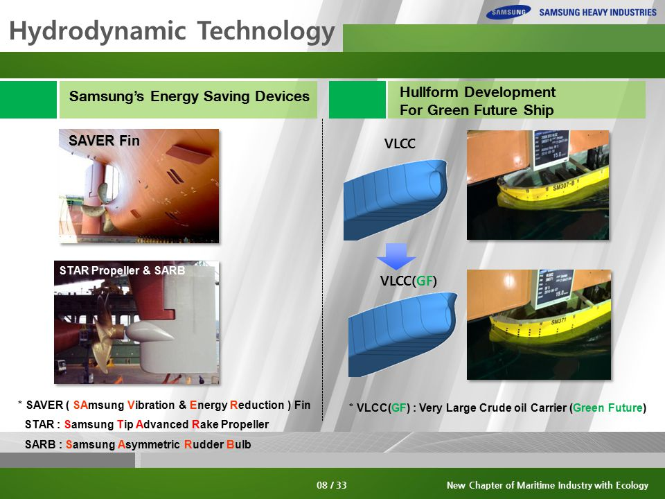 Hydrodynamic Technology VLCC VLCC(GF) Samsung's Energy Saving Devices Hullform Development For Green Future Ship SAVER Fin STAR Propeller & SARB * VLCC(GF) : Very Large Crude oil Carrier (Green Future) * SAVER ( SAmsung Vibration & Energy Reduction ) Fin STAR : Samsung Tip Advanced Rake Propeller SARB : Samsung Asymmetric Rudder Bulb 08 / 33New Chapter of Maritime Industry with Ecology