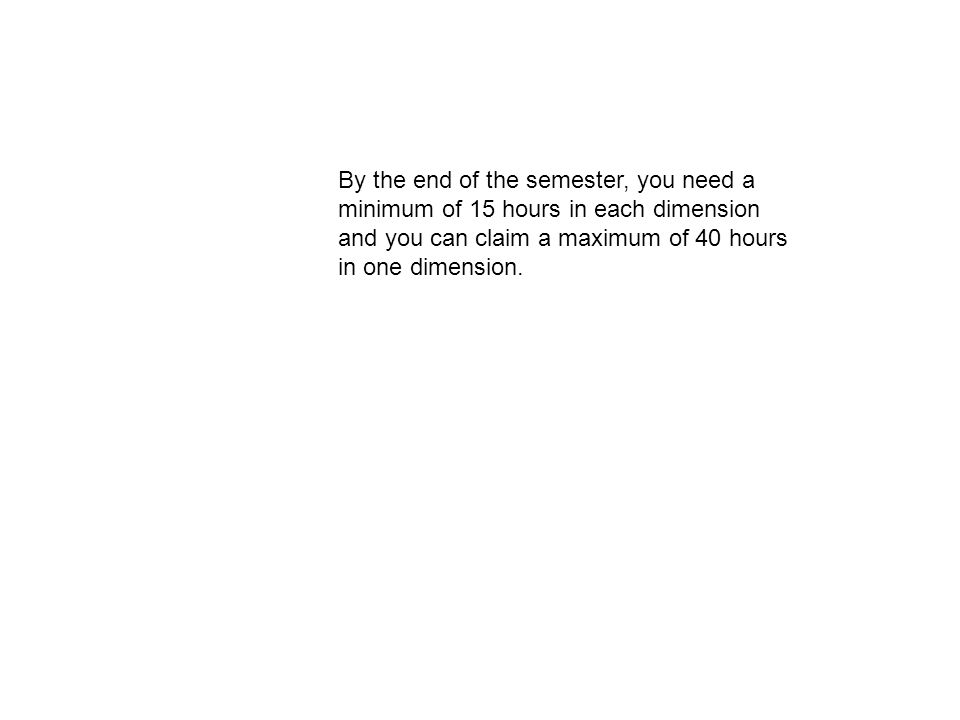 By the end of the semester, you need a minimum of 15 hours in each dimension and you can claim a maximum of 40 hours in one dimension.