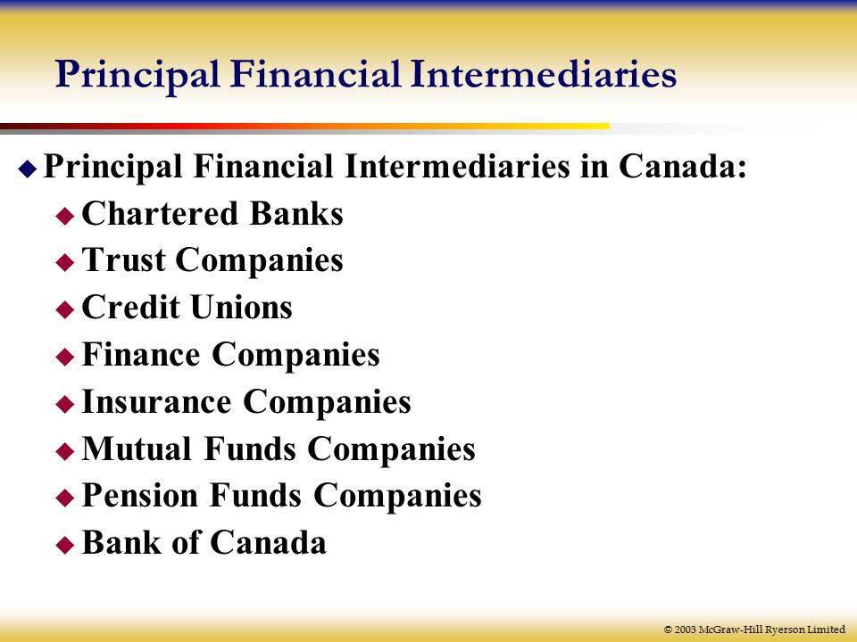© 2003 McGraw-Hill Ryerson Limited Principal Financial Intermediaries  Principal Financial Intermediaries in Canada:  Chartered Banks  Trust Companies  Credit Unions  Finance Companies  Insurance Companies  Mutual Funds Companies  Pension Funds Companies  Bank of Canada