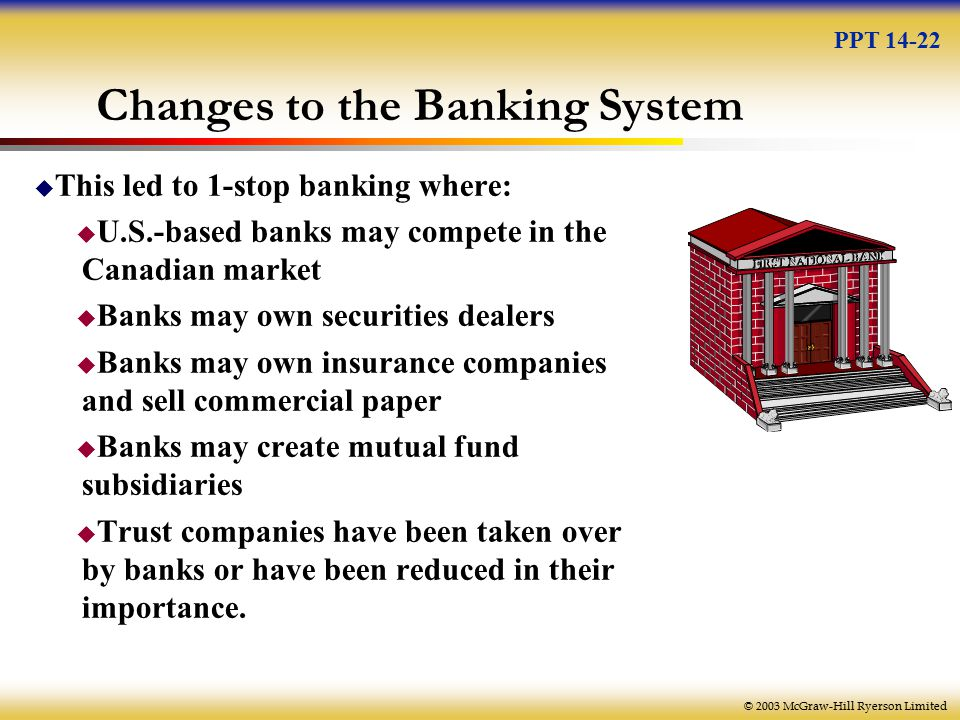 © 2003 McGraw-Hill Ryerson Limited  This led to 1-stop banking where:  U.S.-based banks may compete in the Canadian market  Banks may own securities dealers  Banks may own insurance companies and sell commercial paper  Banks may create mutual fund subsidiaries  Trust companies have been taken over by banks or have been reduced in their importance.