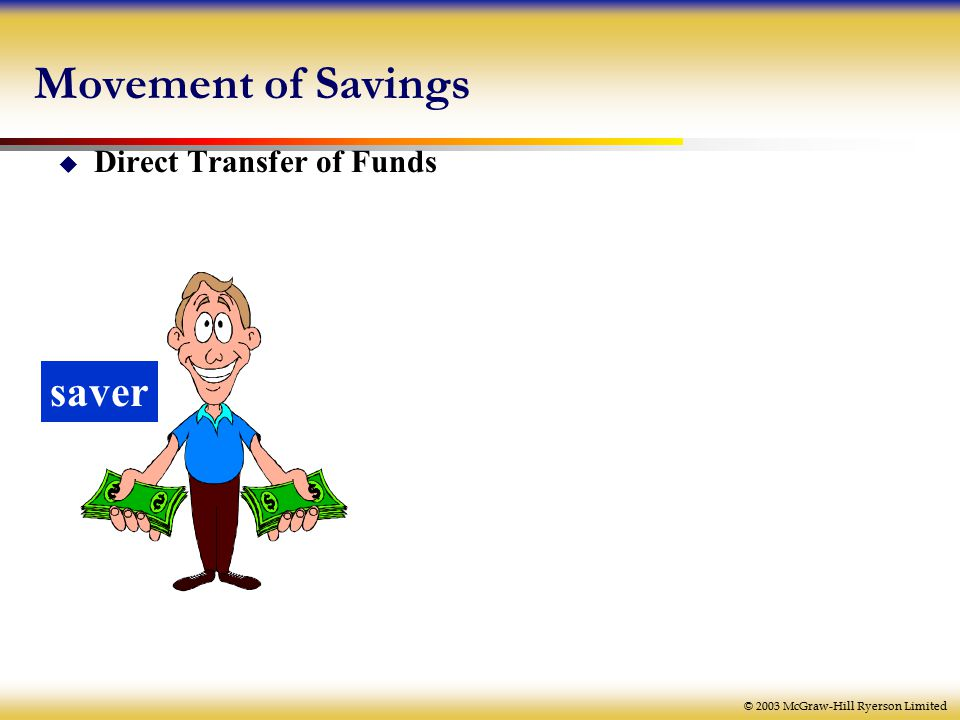 © 2003 McGraw-Hill Ryerson Limited  Direct Transfer of Funds saver Movement of Savings