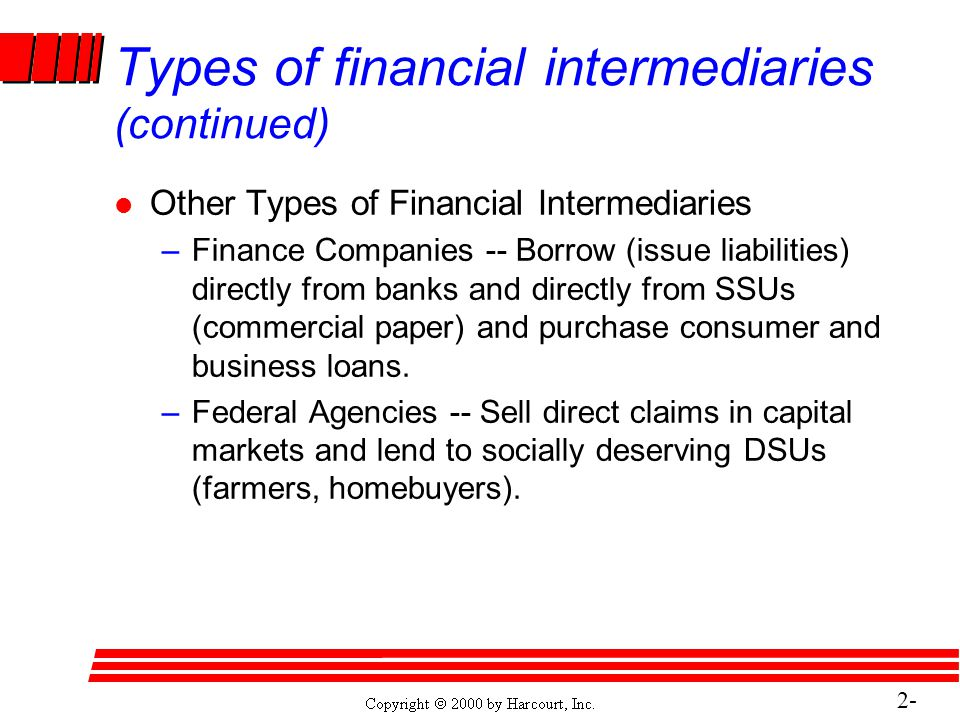 2- 23 Types of financial intermediaries (continued) l Other Types of Financial Intermediaries –Finance Companies -- Borrow (issue liabilities) directly from banks and directly from SSUs (commercial paper) and purchase consumer and business loans.
