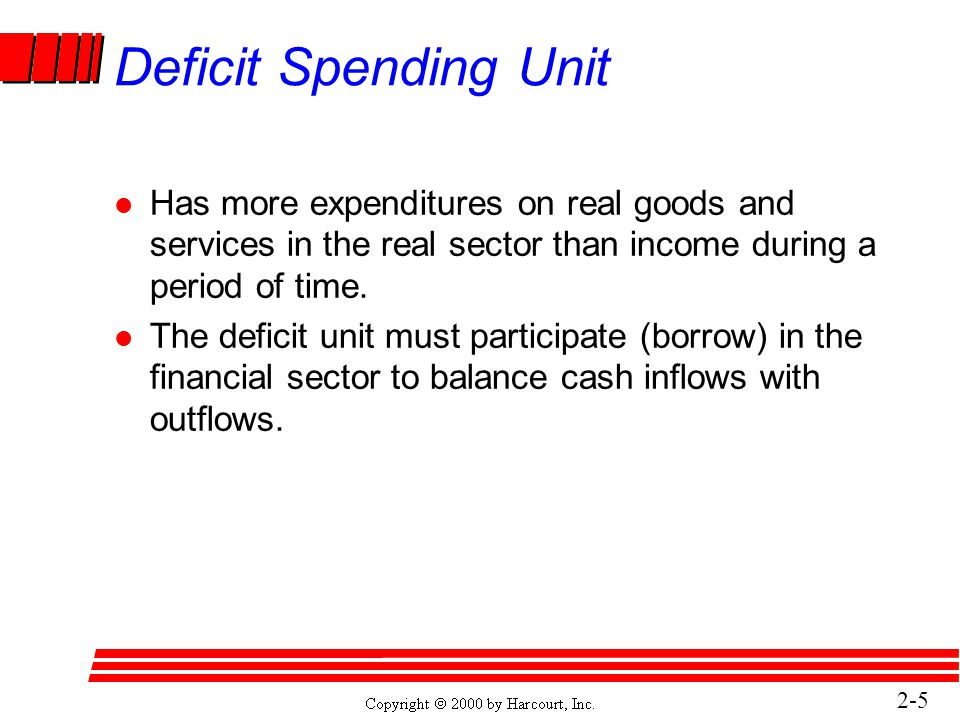 2-6 Deficit Spending Unit (concluded) l Other terms for deficit spending unit are borrower, demander of loanable funds, seller of securities.