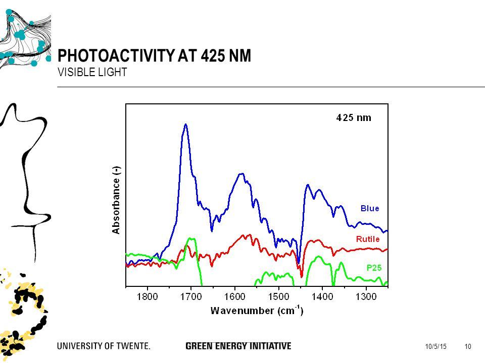 10/5/15 10 PHOTOACTIVITY AT 425 NM VISIBLE LIGHT