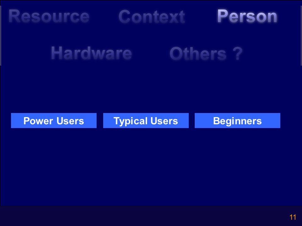 11 Power UsersTypical UsersBeginners