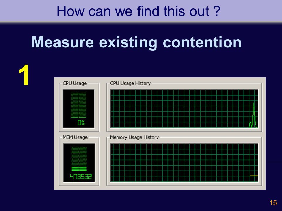 15 How can we find this out ? 1 Measure existing contention