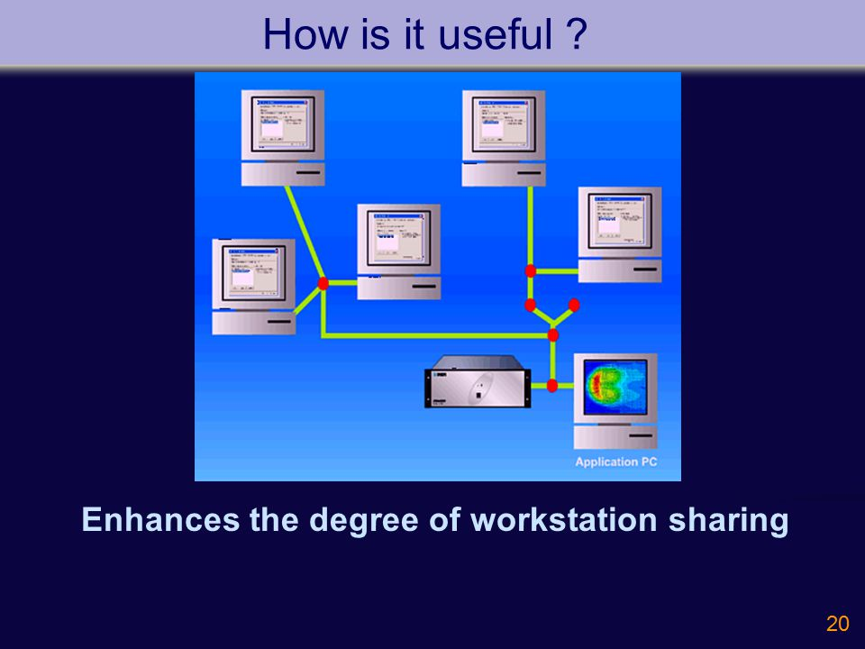 20 How is it useful Enhances the degree of workstation sharing