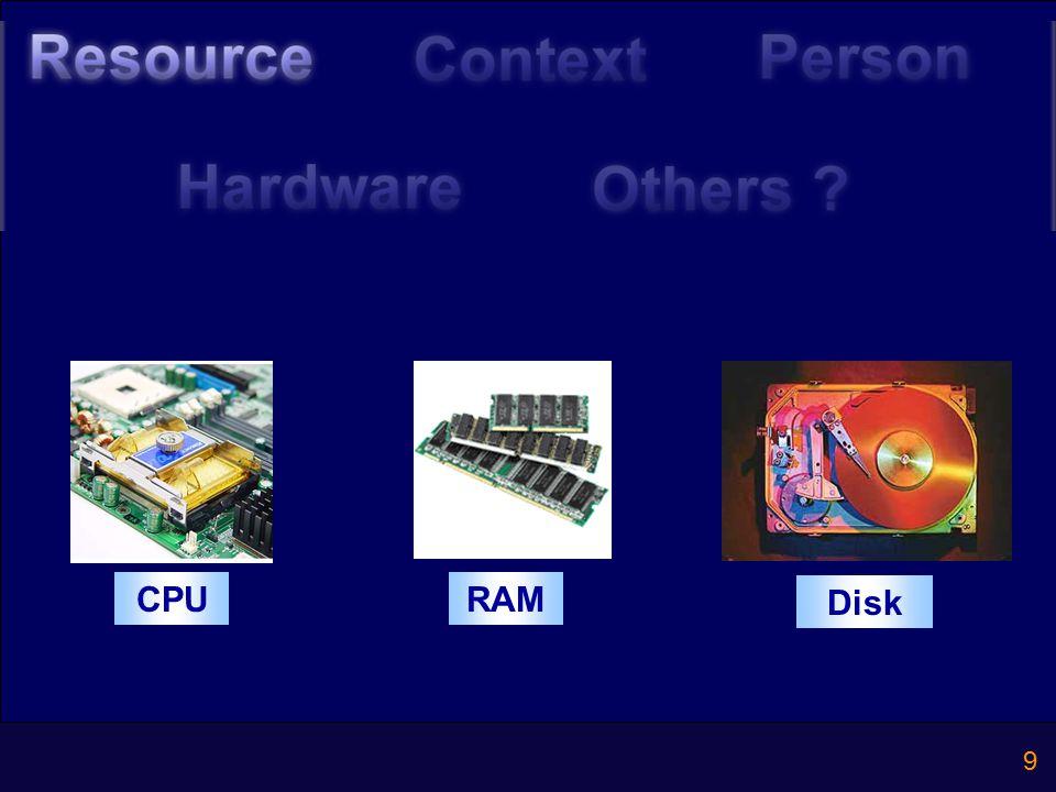 9 CPURAM Disk